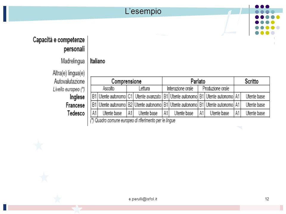 e.perulli@isfol.it12 Lesempio