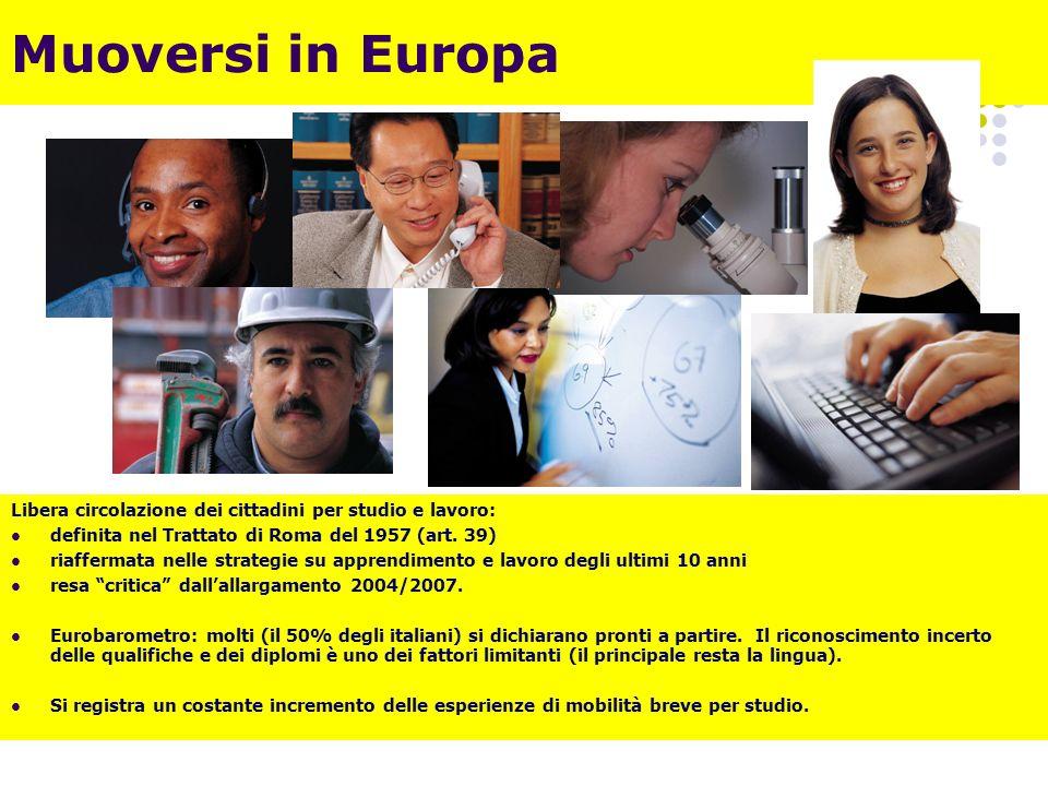 2 Libera circolazione dei cittadini per studio e lavoro: definita nel Trattato di Roma del 1957 (art.