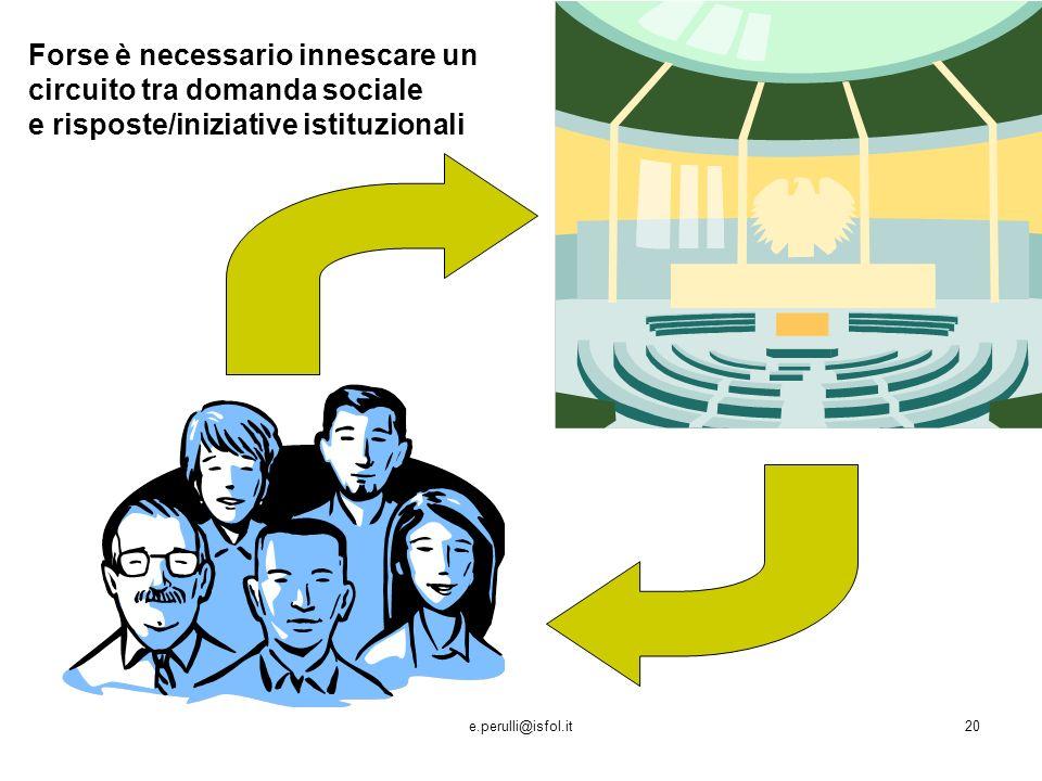 e.perulli@isfol.it20 Forse è necessario innescare un circuito tra domanda sociale e risposte/iniziative istituzionali