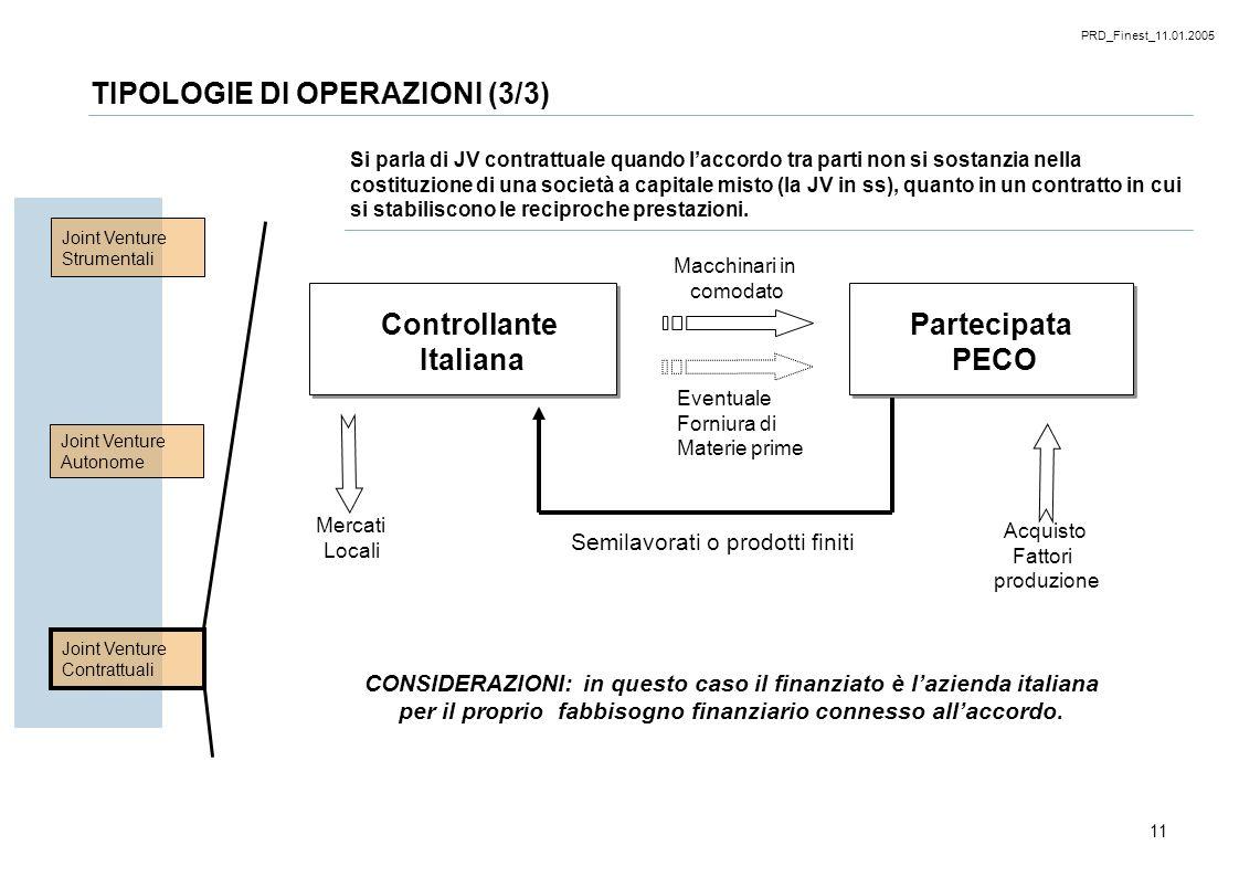 PRD_Finest_11.01.2005 11 Controllante Italiana Partecipata PECO Eventuale Forniura di Materie prime Acquisto Fattori produzione Mercati Locali Macchin