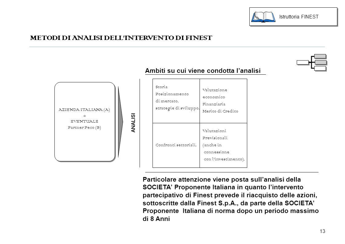 PRD_Finest_11.01.2005 13 METODI DI ANALISI DELLINTERVENTO DI FINEST Storia Posizionamento di mercato, strategie di sviluppo. Valutazione economico Fin