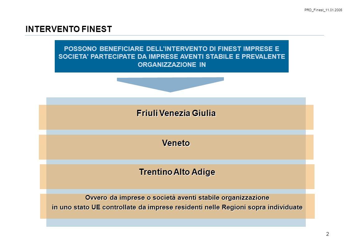 PRD_Finest_11.01.2005 2 POSSONO BENEFICIARE DELLINTERVENTO DI FINEST IMPRESE E SOCIETA PARTECIPATE DA IMPRESE AVENTI STABILE E PREVALENTE ORGANIZZAZIONE IN INTERVENTO FINEST Friuli Venezia Giulia Veneto Trentino Alto Adige Ovvero da imprese o società aventi stabile organizzazione in uno stato UE controllate da imprese residenti nelle Regioni sopra individuate