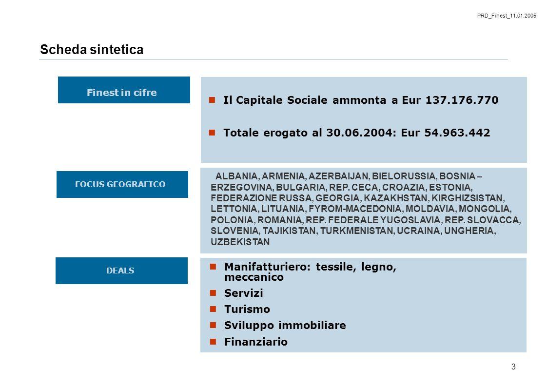 PRD_Finest_11.01.2005 3 Scheda sintetica Finest in cifre DEALS Il Capitale Sociale ammonta a Eur 137.176.770 Totale erogato al 30.06.2004: Eur 54.963.442 ALBANIA, ARMENIA, AZERBAIJAN, BIELORUSSIA, BOSNIA – ERZEGOVINA, BULGARIA, REP.