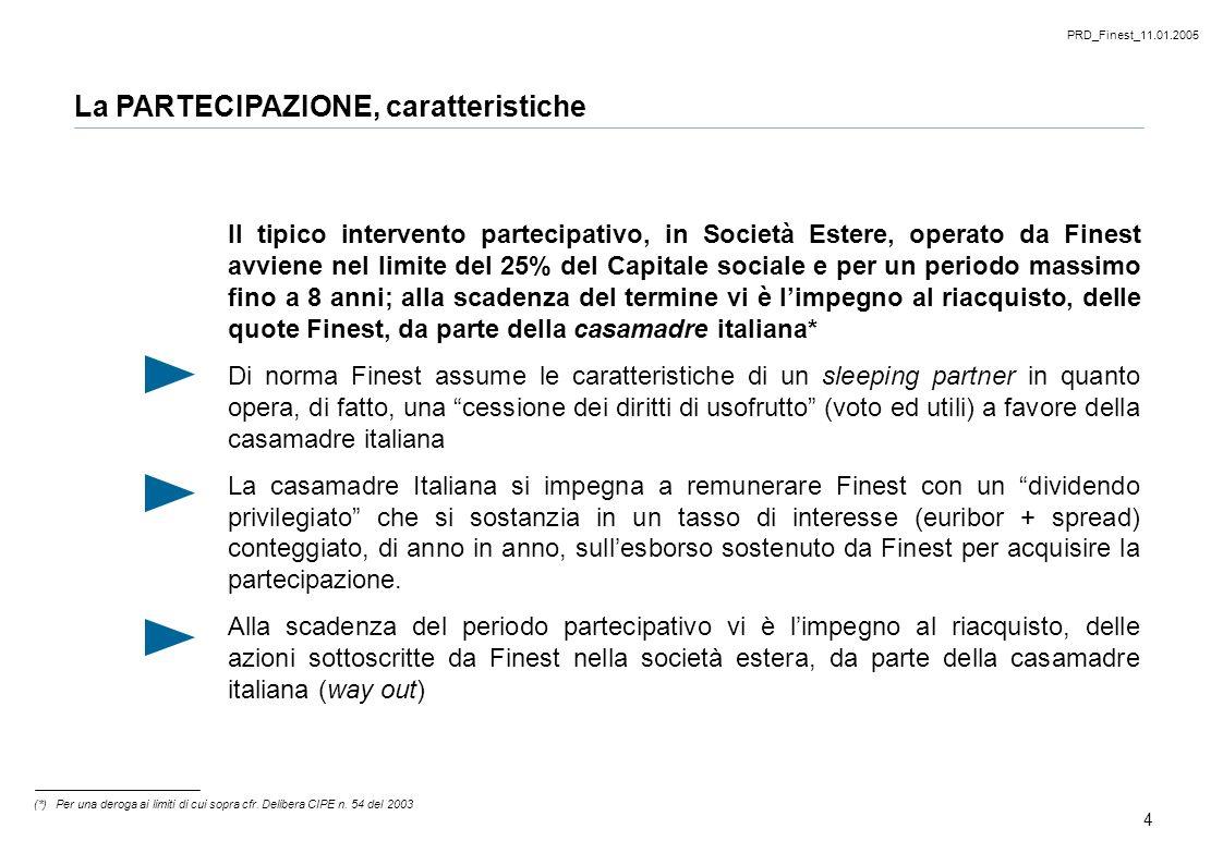 PRD_Finest_11.01.2005 4 La PARTECIPAZIONE, caratteristiche Il tipico intervento partecipativo, in Società Estere, operato da Finest avviene nel limite