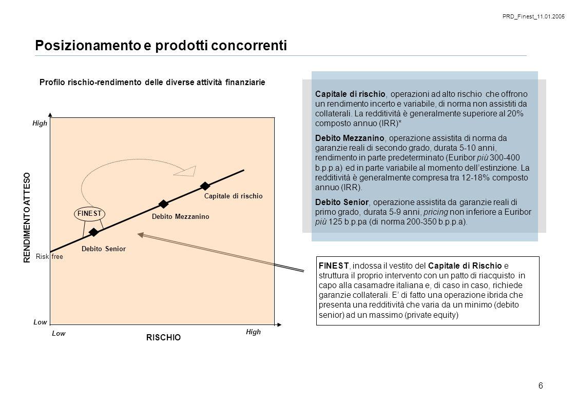 PRD_Finest_11.01.2005 6 Posizionamento e prodotti concorrenti RISCHIO RENDIMENTO ATTESO Profilo rischio-rendimento delle diverse attività finanziarie