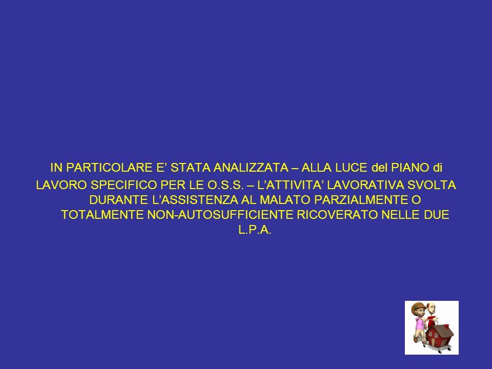 IN PARTICOLARE E STATA ANALIZZATA – ALLA LUCE del PIANO di LAVORO SPECIFICO PER LE O.S.S. – LATTIVITA LAVORATIVA SVOLTA DURANTE LASSISTENZA AL MALATO
