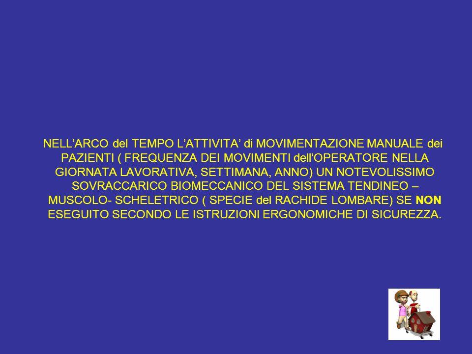 NELLARCO del TEMPO LATTIVITA di MOVIMENTAZIONE MANUALE dei PAZIENTI ( FREQUENZA DEI MOVIMENTI dellOPERATORE NELLA GIORNATA LAVORATIVA, SETTIMANA, ANNO