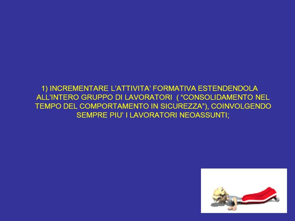 1) INCREMENTARE LATTIVITA FORMATIVA ESTENDENDOLA ALLINTERO GRUPPO DI LAVORATORI ( CONSOLIDAMENTO NEL TEMPO DEL COMPORTAMENTO IN SICUREZZA), COINVOLGEN