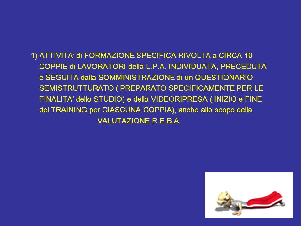 1) ATTIVITA di FORMAZIONE SPECIFICA RIVOLTA a CIRCA 10 COPPIE di LAVORATORI della L.P.A. INDIVIDUATA, PRECEDUTA e SEGUITA dalla SOMMINISTRAZIONE di un