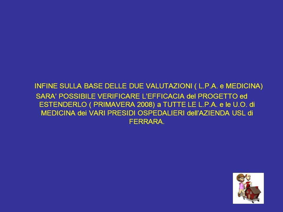 INFINE SULLA BASE DELLE DUE VALUTAZIONI ( L.P.A. e MEDICINA) SARA POSSIBILE VERIFICARE LEFFICACIA del PROGETTO ed ESTENDERLO ( PRIMAVERA 2008) a TUTTE