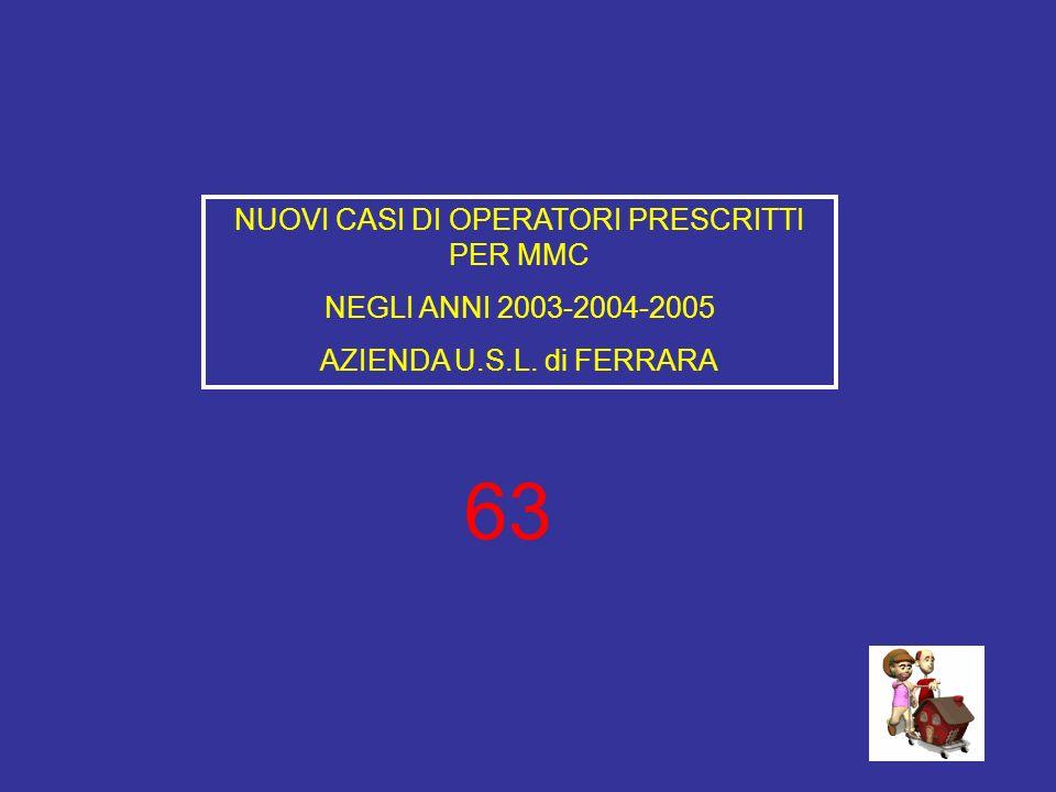 NUOVI CASI DI OPERATORI PRESCRITTI PER MMC NEGLI ANNI 2003-2004-2005 AZIENDA U.S.L. di FERRARA 63