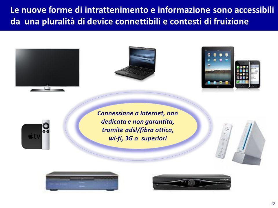 17 Le nuove forme di intrattenimento e informazione sono accessibili da una pluralità di device connettibili e contesti di fruizione Connessione a Int