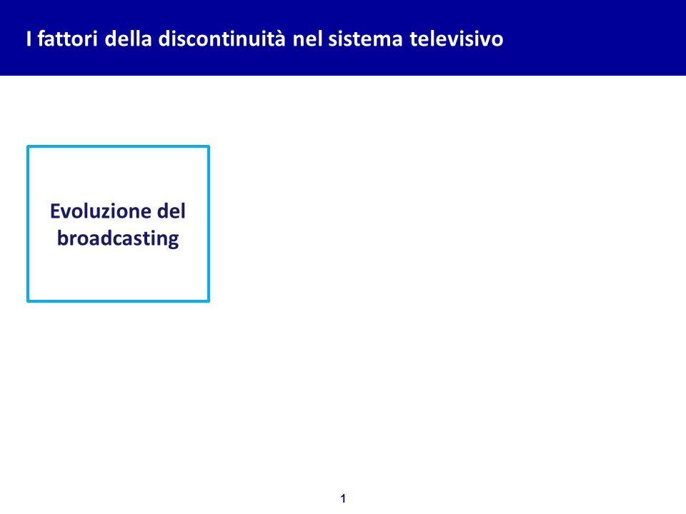 2 Bozza per discussione Levoluzione del broadcasting: le tre epoche della televisione LA COMPETIZIONE COMMERCIALE (neo tv) LA COMPETIZIONE COMMERCIALE (neo tv) LA RIVOLUZIONE DIGITALE (post tv) 1950196019701980199020002010 1940 IL MONOPOLIO PUBBLICO (paleo tv) IL MONOPOLIO PUBBLICO (paleo tv)