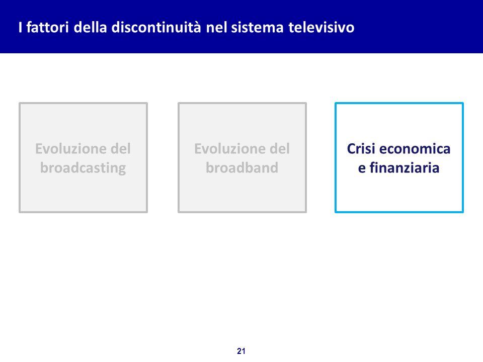 21 Bozza per discussione I fattori della discontinuità nel sistema televisivo Evoluzione del broadcasting Evoluzione del broadband Crisi economica e f