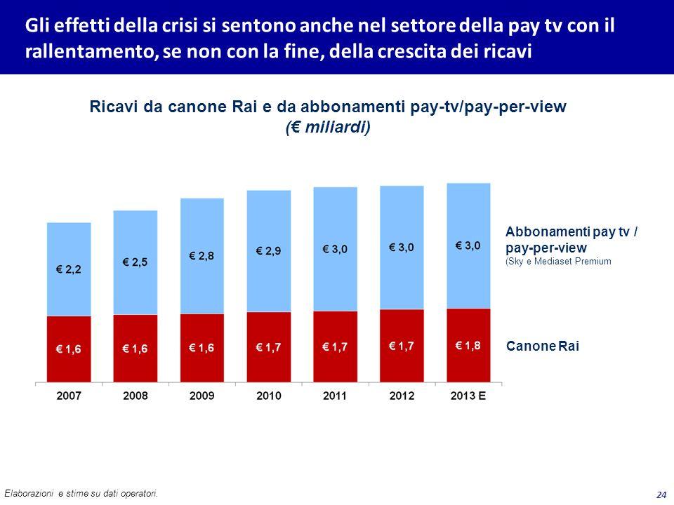 24 Gli effetti della crisi si sentono anche nel settore della pay tv con il rallentamento, se non con la fine, della crescita dei ricavi Elaborazioni