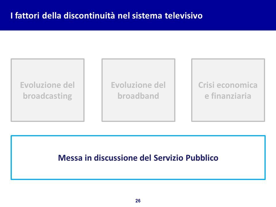 26 Bozza per discussione I fattori della discontinuità nel sistema televisivo Evoluzione del broadcasting Evoluzione del broadband Crisi economica e f