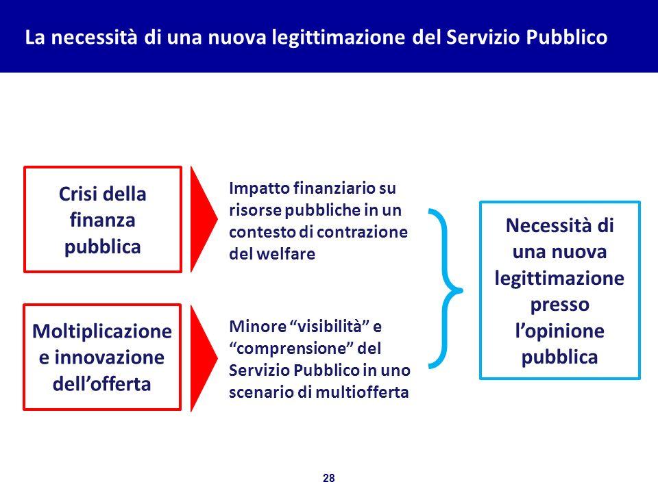 28 Bozza per discussione La necessità di una nuova legittimazione del Servizio Pubblico Crisi della finanza pubblica Moltiplicazione e innovazione del