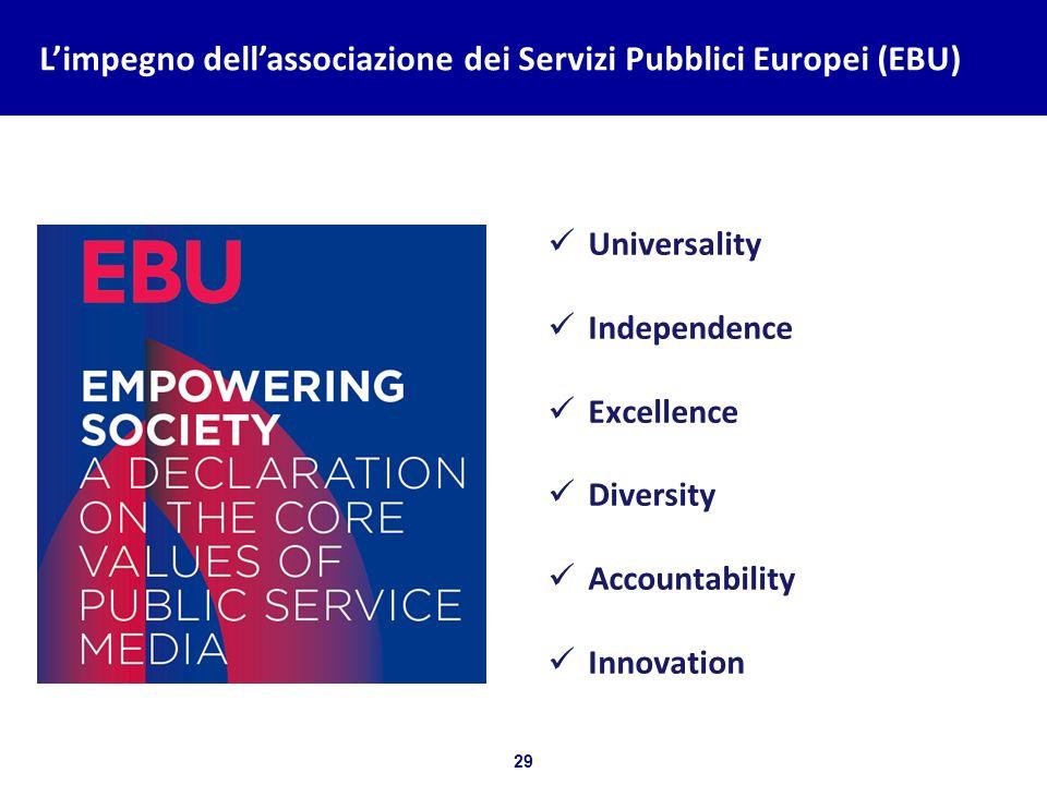 29 Bozza per discussione Limpegno dellassociazione dei Servizi Pubblici Europei (EBU) Universality Independence Excellence Diversity Accountability In