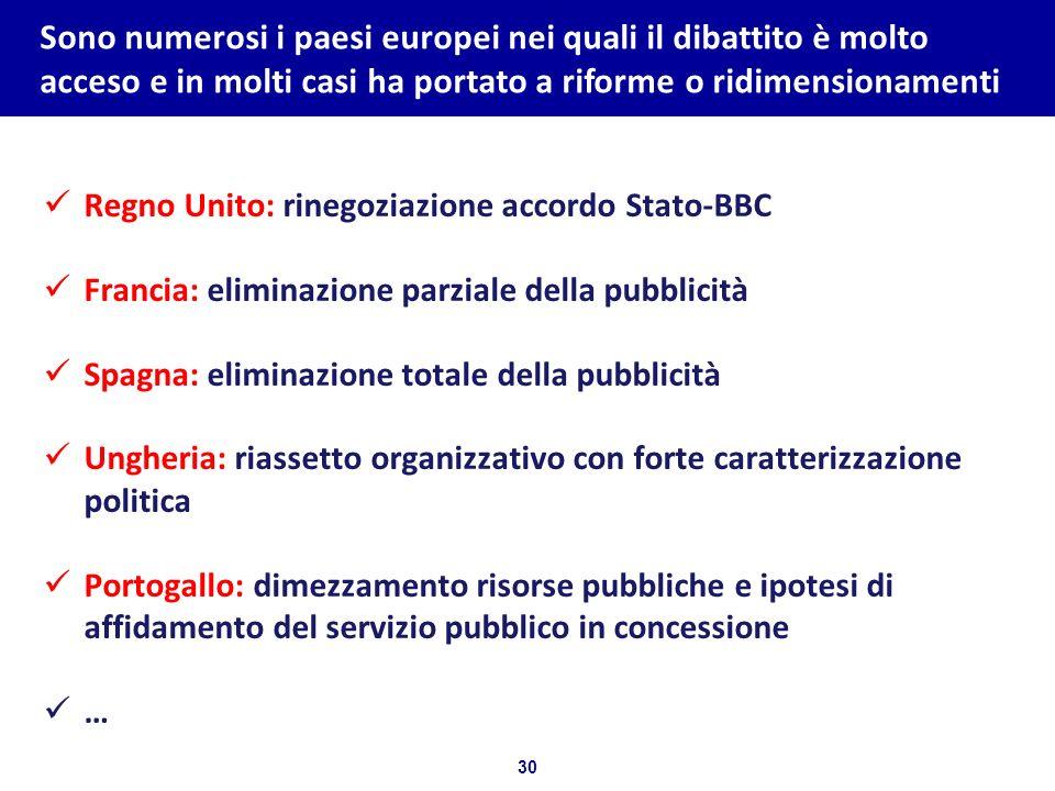 30 Bozza per discussione Sono numerosi i paesi europei nei quali il dibattito è molto acceso e in molti casi ha portato a riforme o ridimensionamenti
