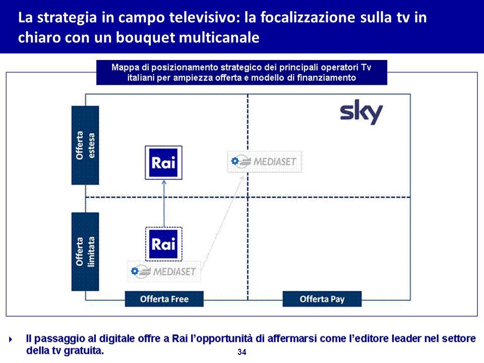 34 Bozza per discussione La strategia in campo televisivo: la focalizzazione sulla tv in chiaro con un bouquet multicanale