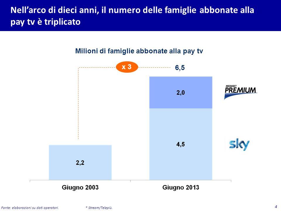 4 Nellarco di dieci anni, il numero delle famiglie abbonate alla pay tv è triplicato Fonte: elaborazioni su dati operatori. * Stream/Telepiù. Milioni