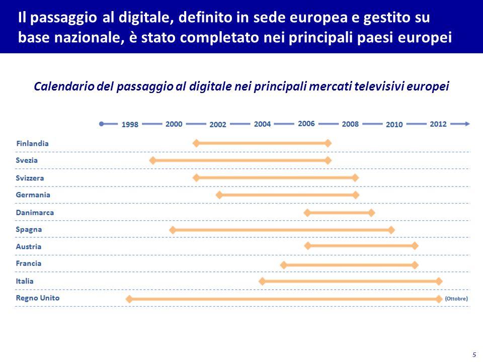 5 Il passaggio al digitale, definito in sede europea e gestito su base nazionale, è stato completato nei principali paesi europei Calendario del passa