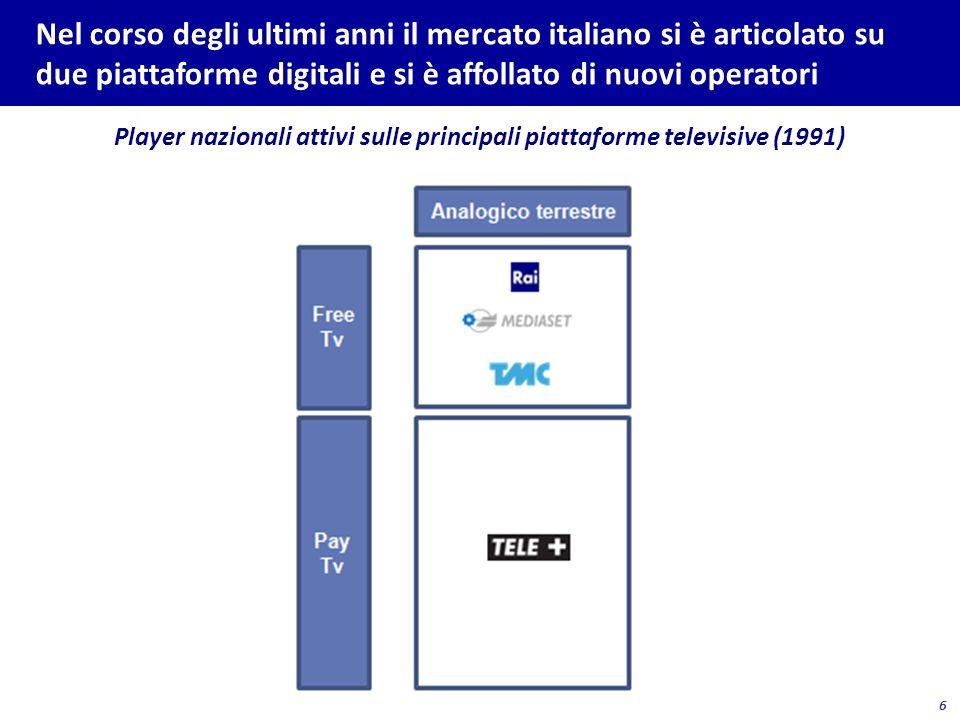 6 Nel corso degli ultimi anni il mercato italiano si è articolato su due piattaforme digitali e si è affollato di nuovi operatori Player nazionali att