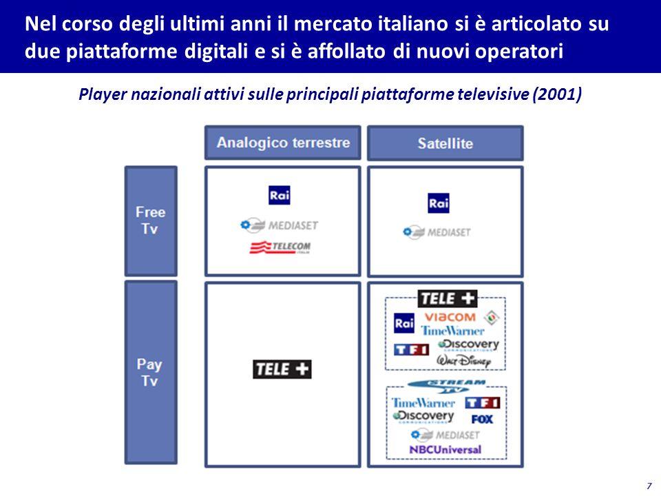 8 Nel corso degli ultimi anni il mercato italiano si è articolato su due piattaforme digitali e si è affollato di nuovi operatori Player nazionali attivi sulle principali piattaforme televisive (2013)