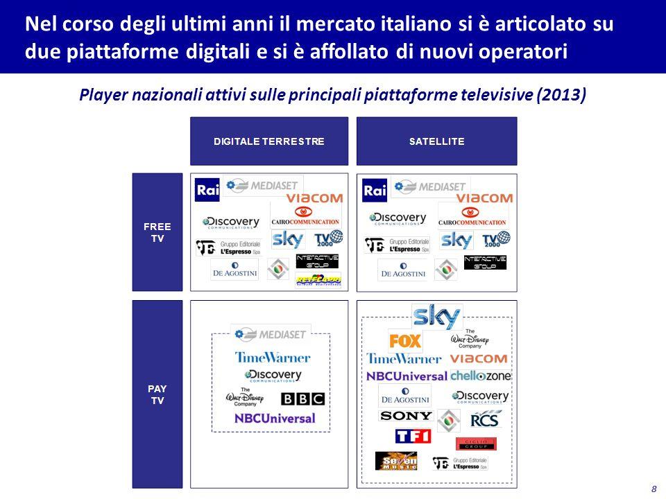 8 Nel corso degli ultimi anni il mercato italiano si è articolato su due piattaforme digitali e si è affollato di nuovi operatori Player nazionali att