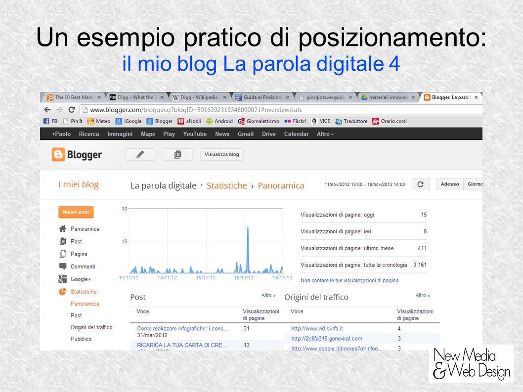 Un esempio pratico di posizionamento: il mio blog La parola digitale 4