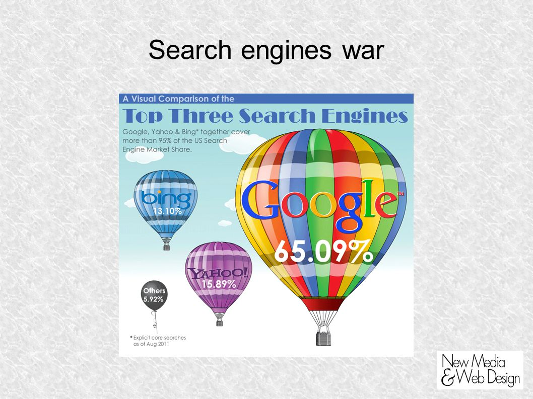 Search engines war