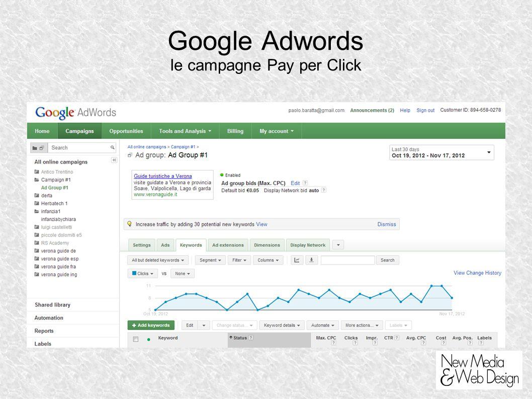 Google Adwords le campagne Pay per Click