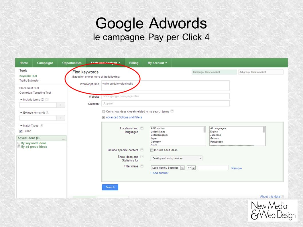 Google Adwords le campagne Pay per Click 4