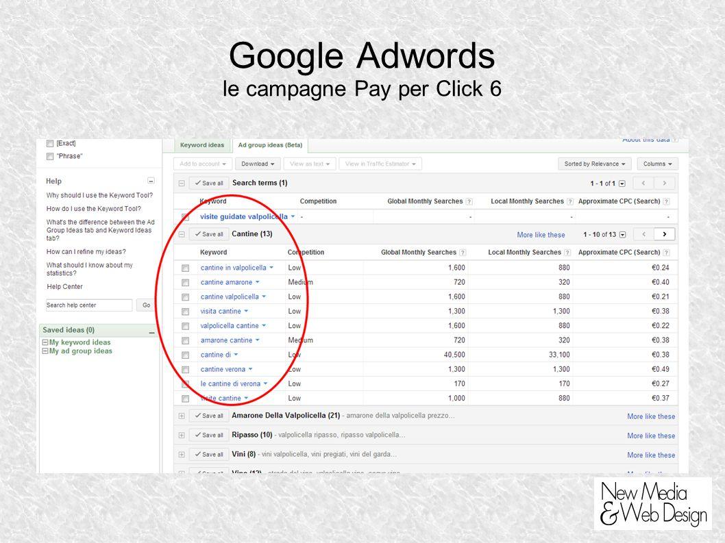 Google Adwords le campagne Pay per Click 6