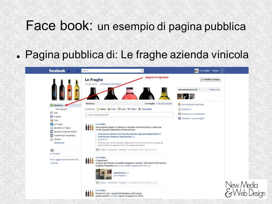 Face book: un esempio di pagina pubblica Pagina pubblica di: Le fraghe azienda vinicola