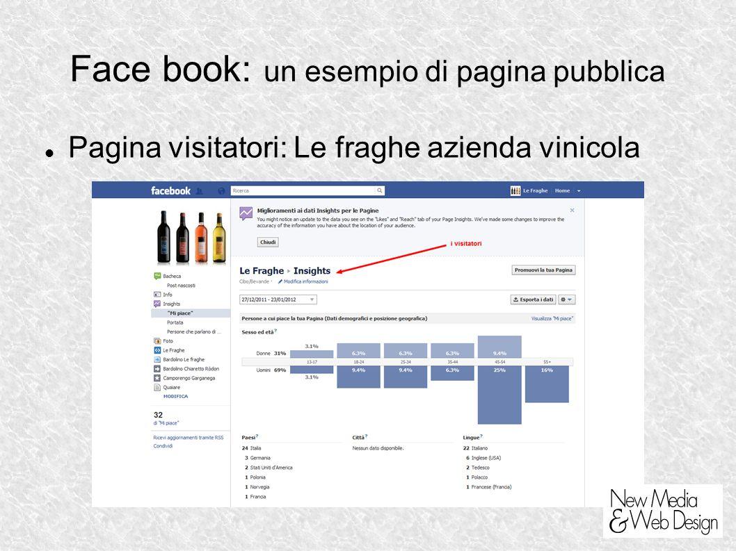 Face book: un esempio di pagina pubblica Pagina visitatori: Le fraghe azienda vinicola