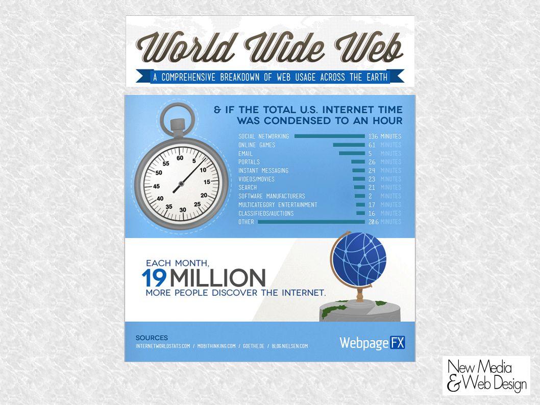 Google Adwords le campagne Pay per Click 2