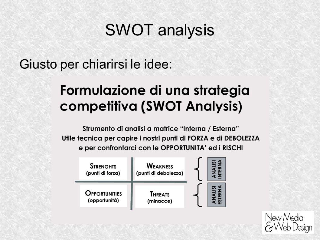 SWOT analysis Giusto per chiarirsi le idee: