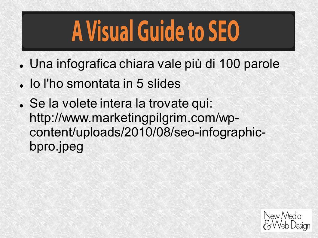 Una infografica chiara vale più di 100 parole Io l ho smontata in 5 slides Se la volete intera la trovate qui: http://www.marketingpilgrim.com/wp- content/uploads/2010/08/seo-infographic- bpro.jpeg