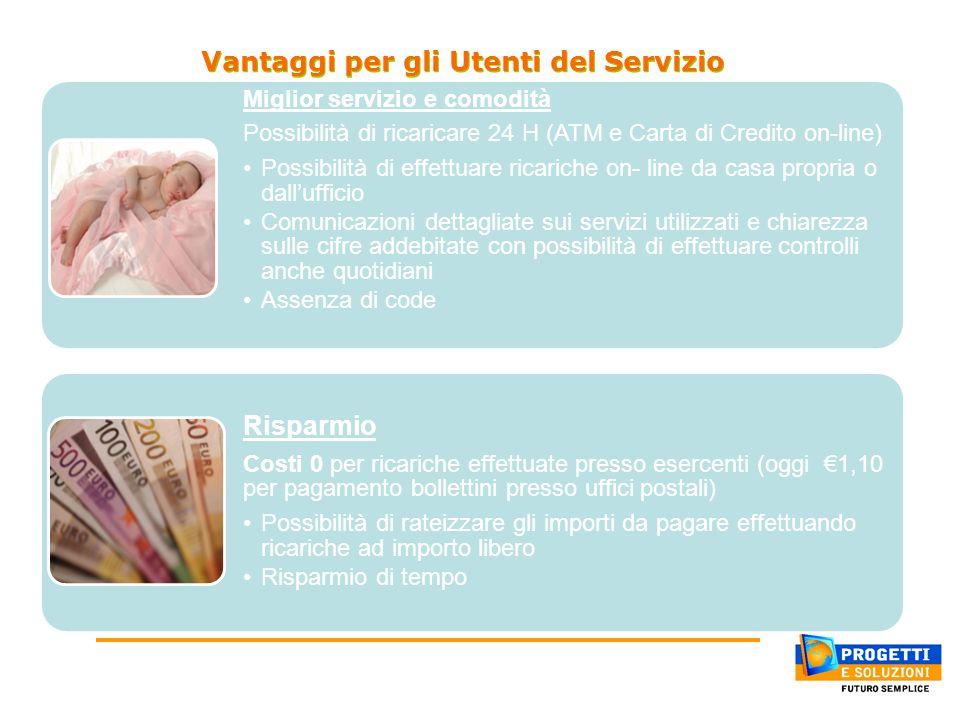 Miglior servizio e comodità Possibilità di ricaricare 24 H (ATM e Carta di Credito on-line) Possibilità di effettuare ricariche on- line da casa propr