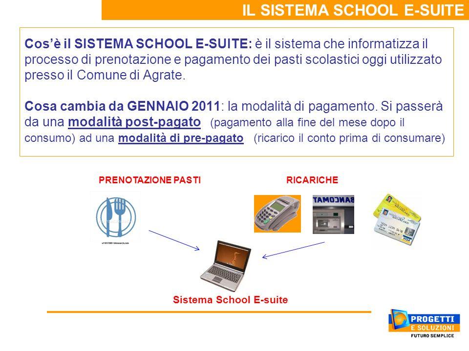 Cosè il SISTEMA SCHOOL E-SUITE: è il sistema che informatizza il processo di prenotazione e pagamento dei pasti scolastici oggi utilizzato presso il Comune di Agrate.
