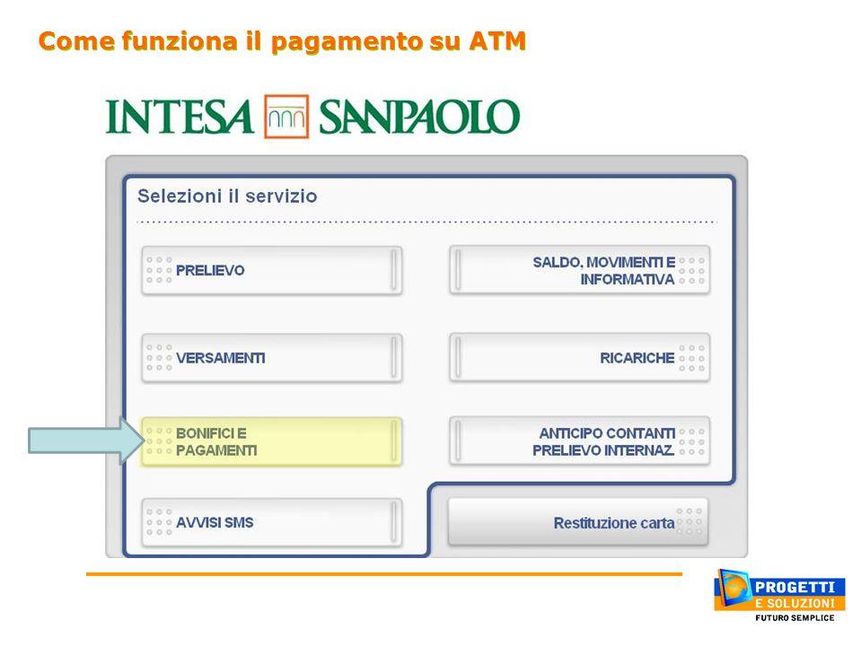 Come funziona il pagamento su ATM la soluzione