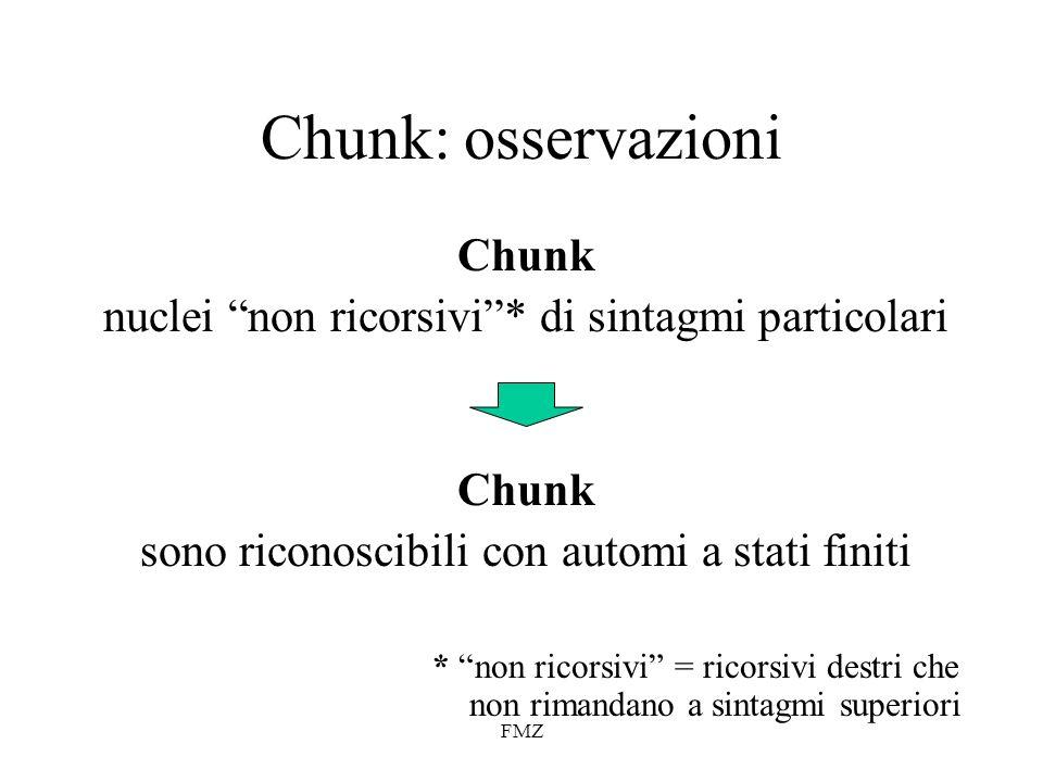 FMZ Chunk: osservazioni Chunk nuclei non ricorsivi* di sintagmi particolari Chunk sono riconoscibili con automi a stati finiti * non ricorsivi = ricorsivi destri che non rimandano a sintagmi superiori
