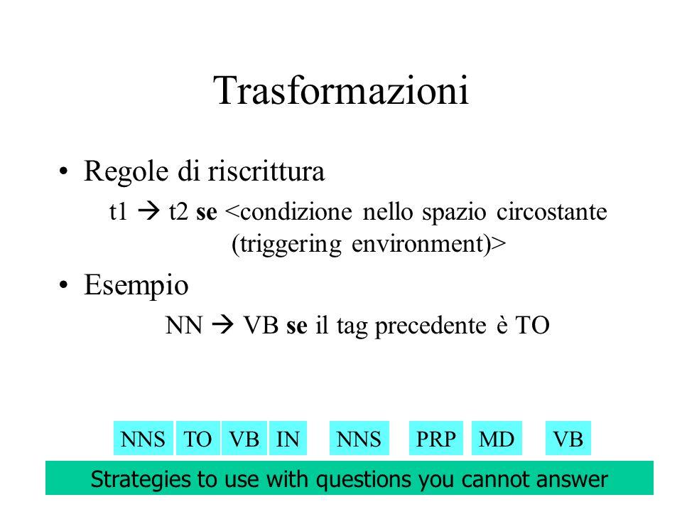 FMZ Trasformazioni Regole di riscrittura t1 t2 se Esempio NN VB se il tag precedente è TO Strategies to use with questions you cannot answer NNSTONNINNNSPRPMDVB TONN VB Strategies to use with questions you cannot answer NNSTOVBINNNSPRPMDVB