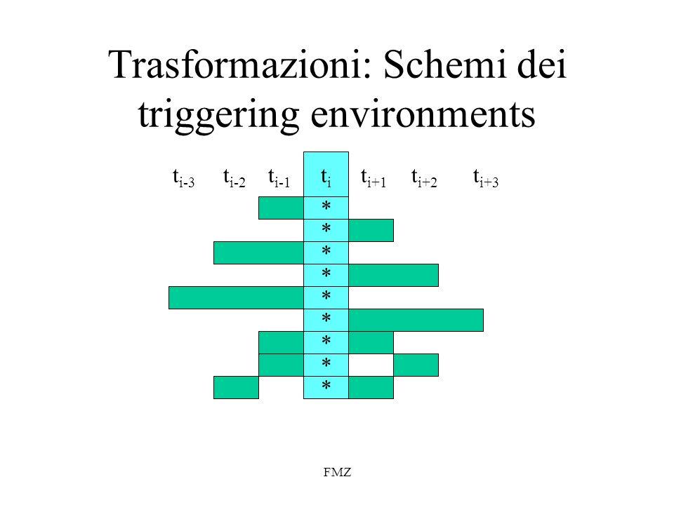 FMZ Trasformazioni: Schemi dei triggering environments t i-3 t i-2 t i-1 t i+3 t i+1 t i+2 * * * * * * * * * titi