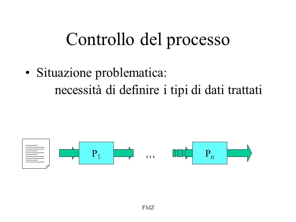 FMZ Controllo del processo Situazione problematica: necessità di definire i tipi di dati trattati P1P1 PnPn … … P1P1 PnPn