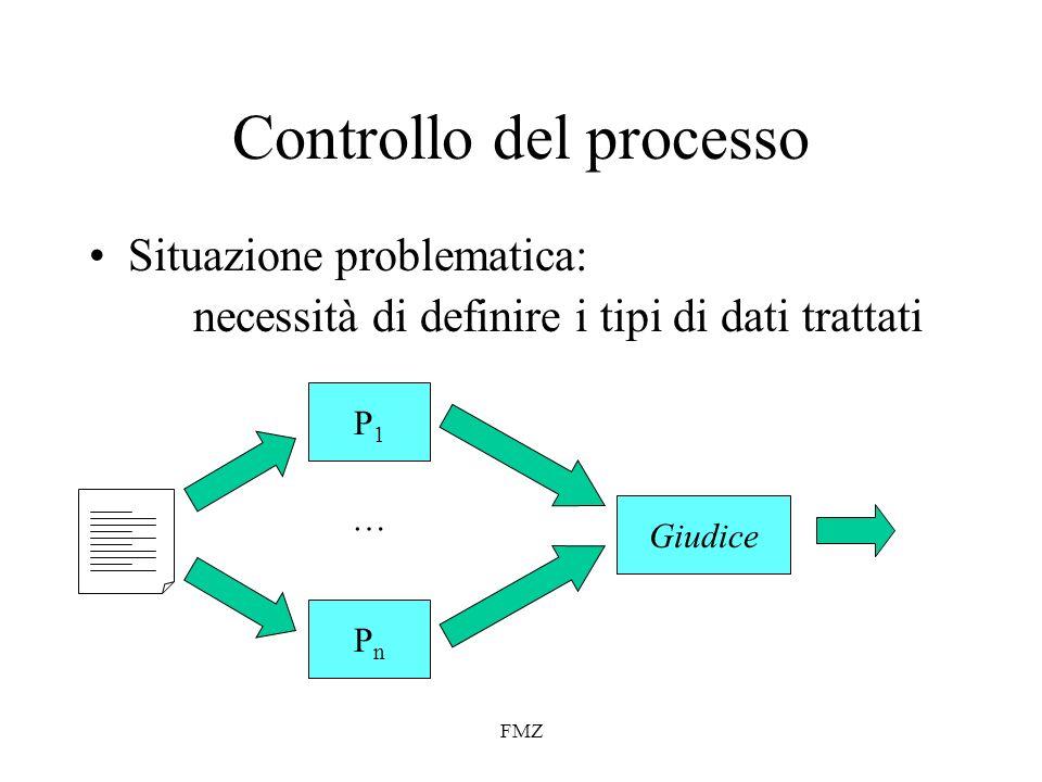 FMZ Controllo del processo Situazione problematica: necessità di definire i tipi di dati trattati P1P1 PnPn … Giudice