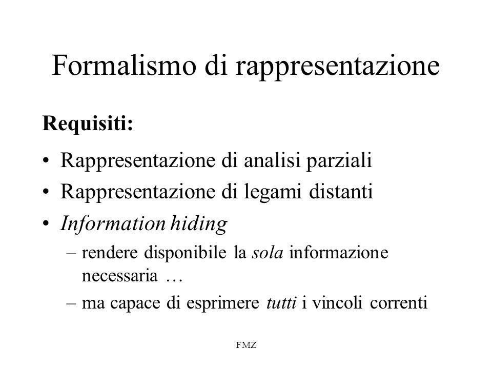 FMZ Formalismo di rappresentazione Requisiti: Rappresentazione di analisi parziali Rappresentazione di legami distanti Information hiding –rendere disponibile la sola informazione necessaria … –ma capace di esprimere tutti i vincoli correnti