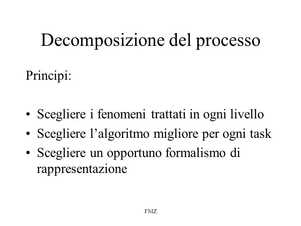 FMZ Decomposizione del processo Principi: Scegliere i fenomeni trattati in ogni livello Scegliere lalgoritmo migliore per ogni task Scegliere un opportuno formalismo di rappresentazione
