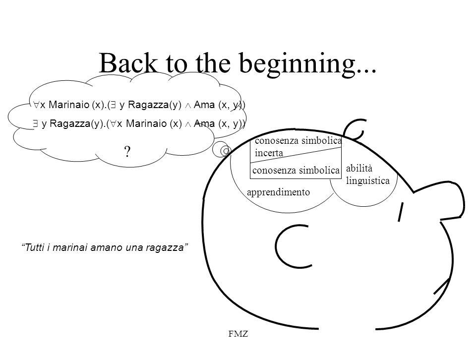 FMZ Back to the beginning...